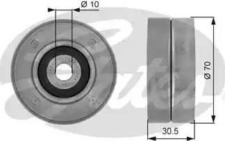 Gates T36046 - Poulie renvoi/transmission, courroie trapézoïdale à nervures www.widencarpieces.com
