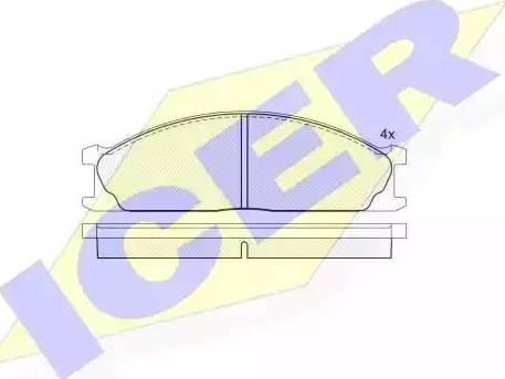Icer 140884 - Kit de plaquettes de frein, frein à disque www.widencarpieces.com