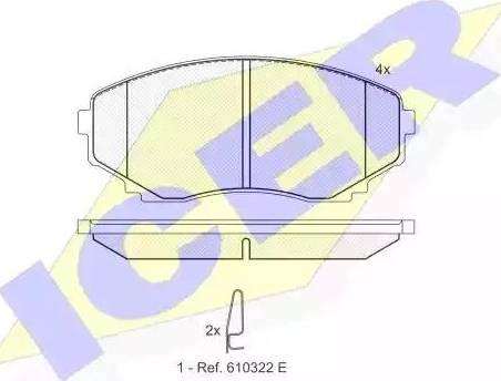 Icer 141345 - Kit de plaquettes de frein, frein à disque www.widencarpieces.com