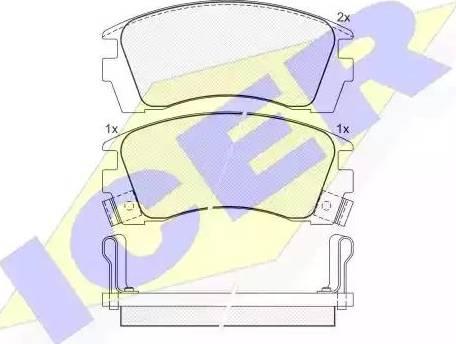 Icer 180984 - Kit de plaquettes de frein, frein à disque www.widencarpieces.com