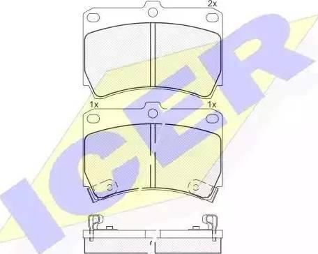 Icer 180970 - Kit de plaquettes de frein, frein à disque www.widencarpieces.com