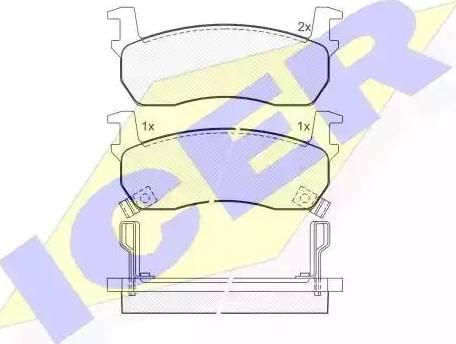 Icer 180530 - Kit de plaquettes de frein, frein à disque www.widencarpieces.com