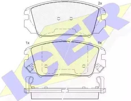 Icer 181745 - Kit de plaquettes de frein, frein à disque www.widencarpieces.com